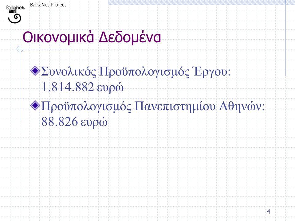 BalkaNet Project 4 Οικονομικά Δεδομένα Συνολικός Προϋπολογισμός Έργου: 1.814.882 ευρώ Προϋπολογισμός Πανεπιστημίου Αθηνών: 88.826 ευρώ