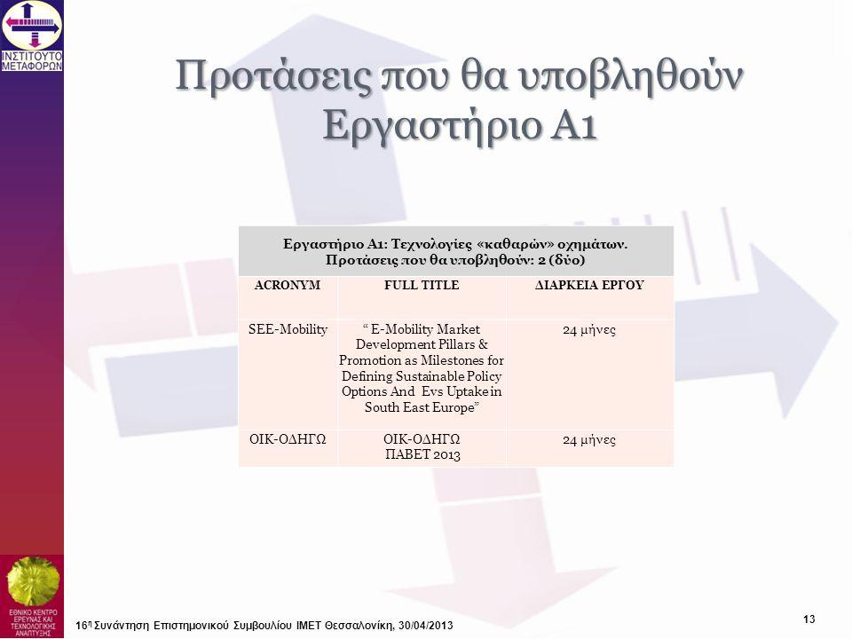 Προτάσεις που θα υποβληθούν Εργαστήριο Α1 16 η Συνάντηση Επιστημονικού Συμβουλίου ΙΜΕΤ Θεσσαλονίκη, 30/04/2013 13 Εργαστήριο Α1: Τεχνολογίες «καθαρών»