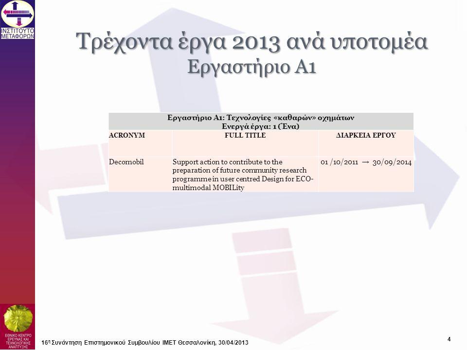 Τρέχοντα έργα 2013 ανά υποτομέα Εργαστήριο Α2 5 15 η Συνάντηση Επιστημονικού Συμβουλίου ΙΜΕΤ Θεσσαλονίκη, 30/04/2013 Εργαστήριο Α2: Προηγμένα συστήματα υποβοήθησης του οδηγού και οδικής ασφάλειας Ενεργά έργα:3( Τρία) ACRONYMFULL TITLEΔΙΑΡΚΕΙΑ ΕΡΓΟΥ Excross Enhanced cross-fertilization and synergies in research actions dealing with safety aspect 01 /10/2011 → 31/12/ 2013 FotsisEuropean Field Operational Test on Safe, Intelligent and Sustainable Road Operation 01/04/ 2011 → 30/09/ 2014 Υπεργολαβία (PeopleCert)PEOPLECERT INTERNATIONAL Ltd 01 /02/2013 → 31/01/2014