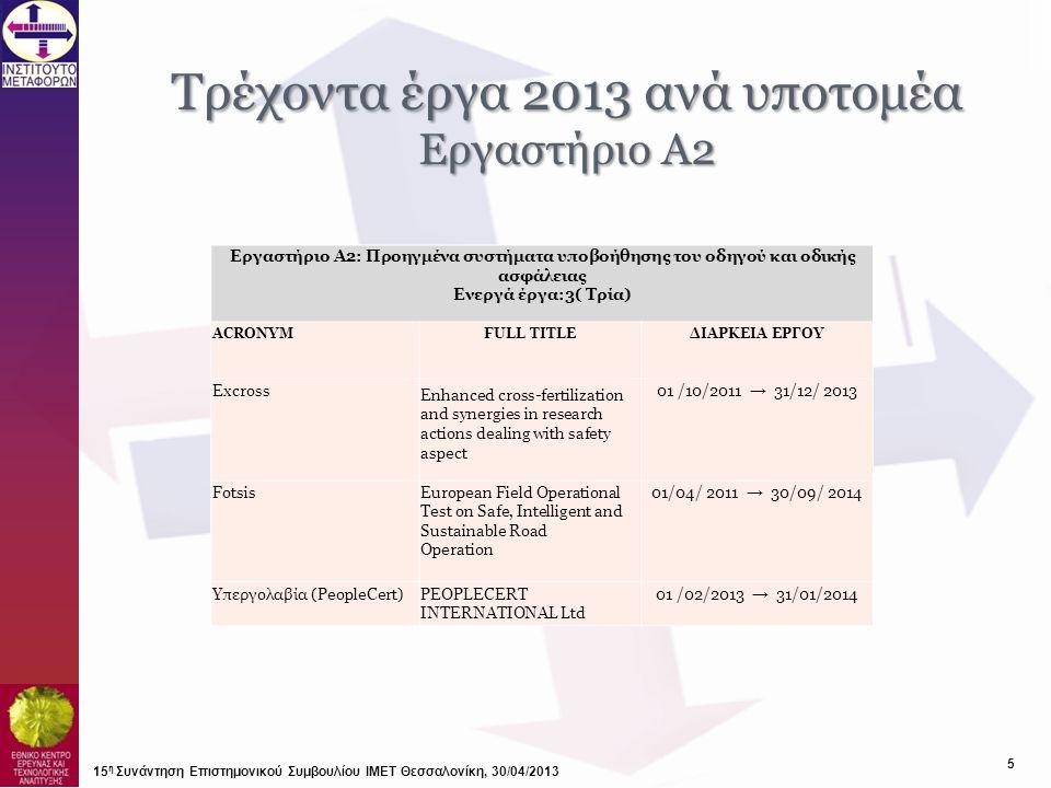 Τρέχοντα έργα 2013 ανά υποτομέα Εργαστήριο Α3 6 16 η Συνάντηση Επιστημονικού Συμβουλίου ΙΜΕΤ Θεσσαλονίκη, 30/04/2013 Εργαστήριο Α3: Τεχνολογίες κινητικότητας και προσβασιμότητας Ενεργά έργα:6 (Έξι) ACRONYMFULL TITLEΔΙΑΡΚΕΙΑ ΕΡΓΟΥ CloudiPCloud platforms Lead to Open and Universal access for people with Disabilities and for All 01/11/2011 – 31/10/2015 ETNAETNA / European Thematic Network on Assistive Information and Communication Technologies 01/01/2011 - 31/12/2013 InterstressInternality in the Management and Treatment of Stress-Related Disorders 01/03/2010 - 30/11/2013 VeritasVirtual and Augmented Environments and Realistic User Interactions To achieve Embedded Accessibility DesignS 01/01/2010 – 31/12/2013 UniversaalUNIVERsal open platform and reference Specification for Ambient Assisted Living 01/02/2010 – 31/01/2014 Istudent Trip (Έργο Ομάδας Β') INTEGRATED SYSTEM FOR SECURE AND SAFE STUDENT TRANSPORTATION 28/03/2013 – 27/03/2015
