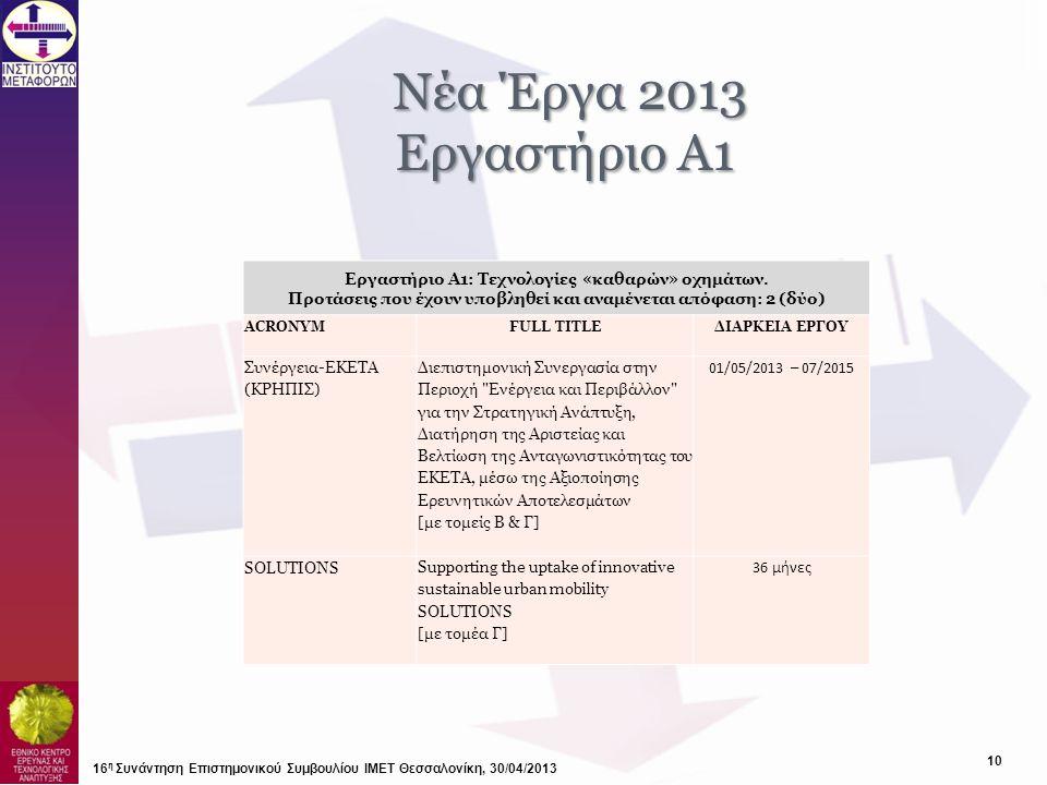 Νέα Έργα 2013 Νέα Έργα 2013 Εργαστήριο Α1 16 η Συνάντηση Επιστημονικού Συμβουλίου ΙΜΕΤ Θεσσαλονίκη, 30/04/2013 Εργαστήριο Α1: Τεχνολογίες «καθαρών» οχ