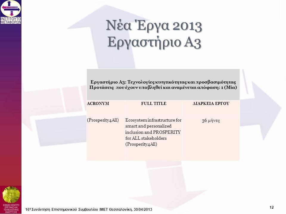 Προτάσεις που έχουν υποβληθεί και αναμένεται απόφαση 2013 Εργαστήριο Α2 16 η Συνάντηση Επιστημονικού Συμβουλίου ΙΜΕΤ Θεσσαλονίκη, 30/04/2013 Εργαστήριο Α2: Προηγμένα συστήματα υποβοήθησης του οδηγού και οδικής ασφάλειας Προτάσεις που έχουν υποβληθεί και αναμένεται απόφαση: 1(μία) ACRONYMFULL TITLEΔΙΑΡΚΕΙΑ ΕΡΓΟΥ ΑΡΙΣΤΕΙΑ ΙΙKEEP-ON-DRIVING24 μήνες 11