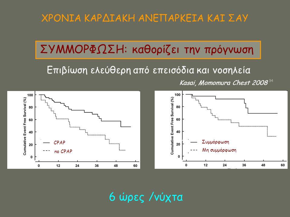 ΧΡΟΝΙΑ ΚΑΡΔΙΑΚΗ ΑΝΕΠΑΡΚΕΙΑ ΚΑΙ ΣΑΥ ΣΥΜΜΟΡΦΩΣΗ: καθορίζει την πρόγνωση Επιβίωση ελεύθερη από επεισόδια και νοσηλεία Kasai, Momomura Chest 2008 34 CPAP