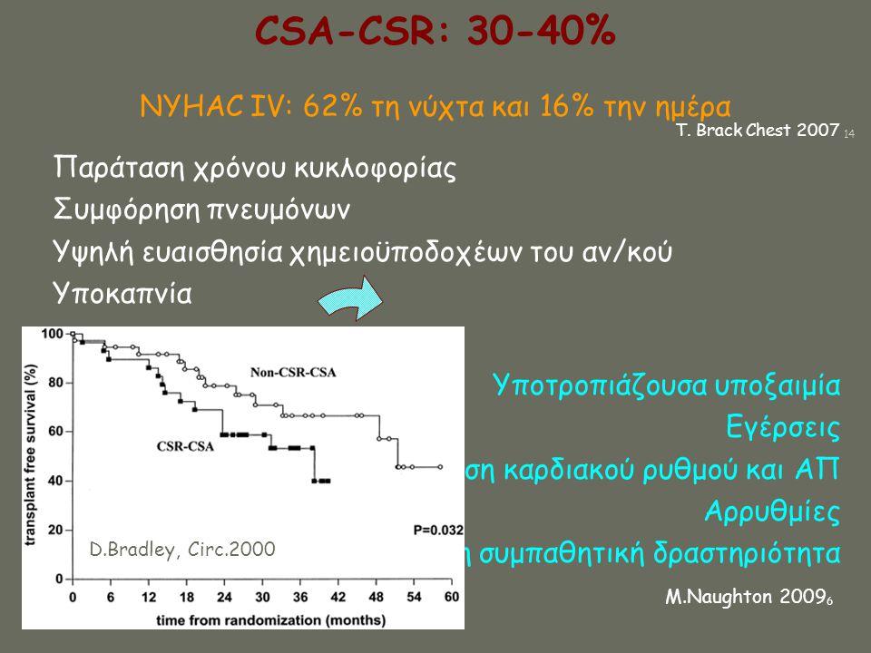 CSA-CSR: 30-40% NYHAC IV: 62% τη νύχτα και 16% την ημέρα Παράταση χρόνου κυκλοφορίας Συμφόρηση πνευμόνων Υψηλή ευαισθησία χημειοϋποδοχέων του αν/κού Υ