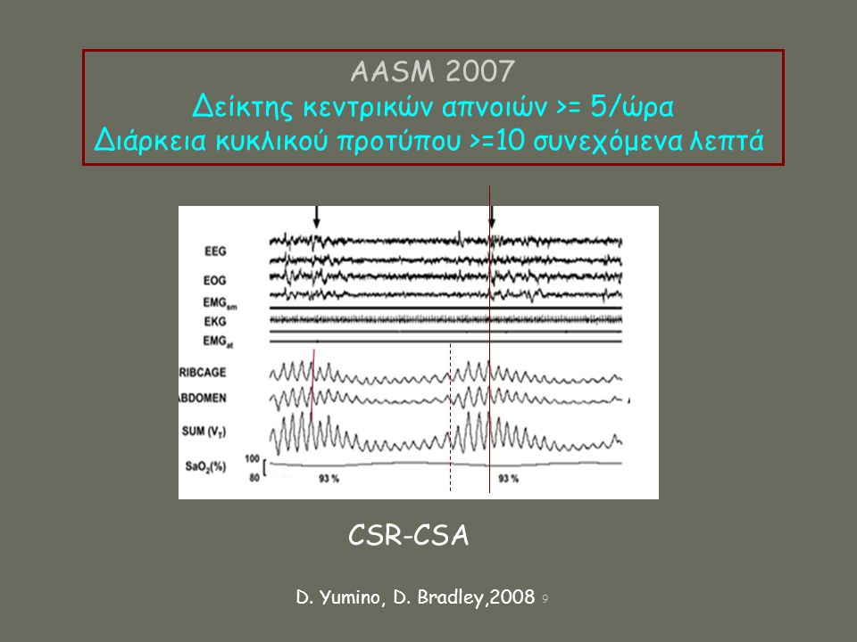 AASM 2007 Δείκτης κεντρικών απνοιών >= 5/ώρα Διάρκεια κυκλικού προτύπου >=10 συνεχόμενα λεπτά CSR-CSA D. Yumino, D. Bradley,2008 9