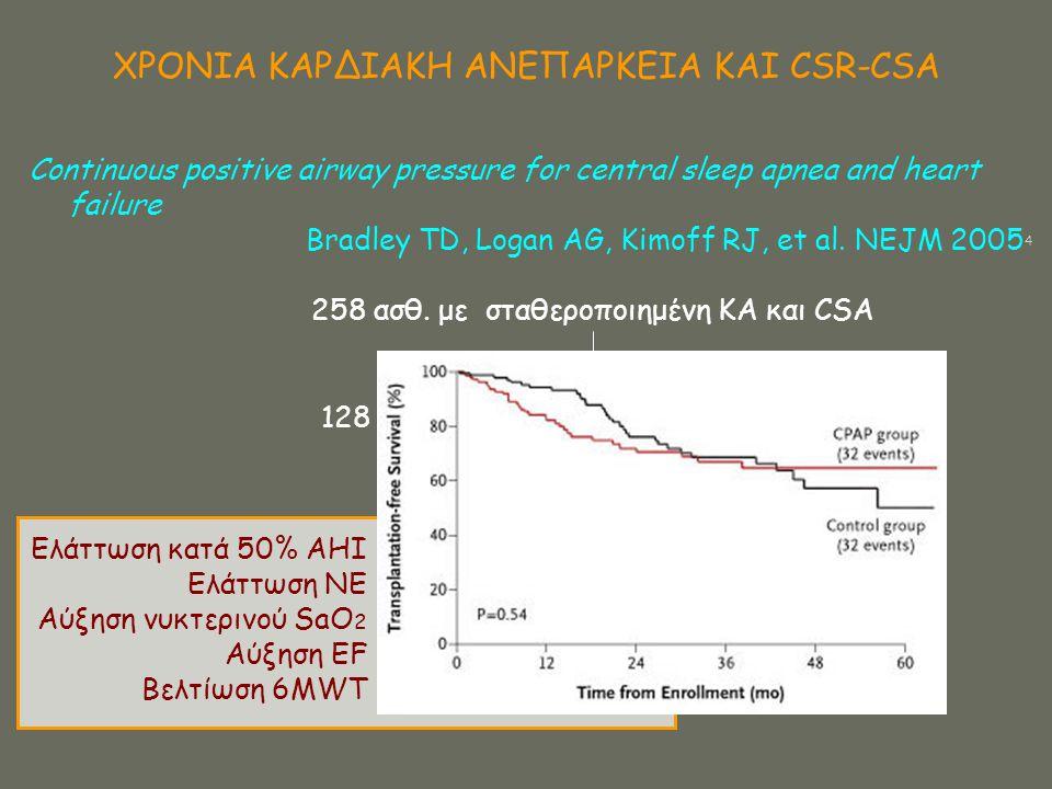 ΧΡΟΝΙΑ ΚΑΡΔΙΑΚΗ ΑΝΕΠΑΡΚΕΙΑ ΚΑΙ CSR-CSA 258 ασθ. με σταθεροποιημένη ΚΑ και CSA 128 CPAP 130 no CPAP 3 μήνες Ελάττωση κατά 50% ΑΗΙ Ελάττωση ΝΕ Αύξηση νυ