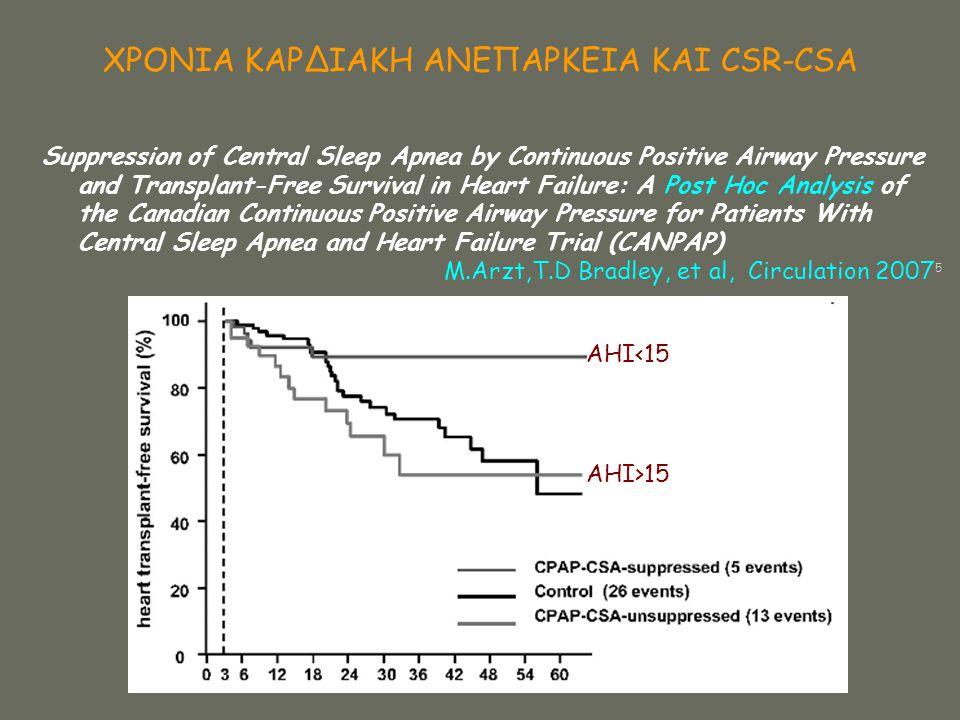 Η ευεργετική δράση του CPAP στην πρόγνωση αυτών των ασθενών έχει να κάνει κυρίως με την εξάλειψη της διαταραχής της αναπνοής και όχι τόσο με τις μηχαν