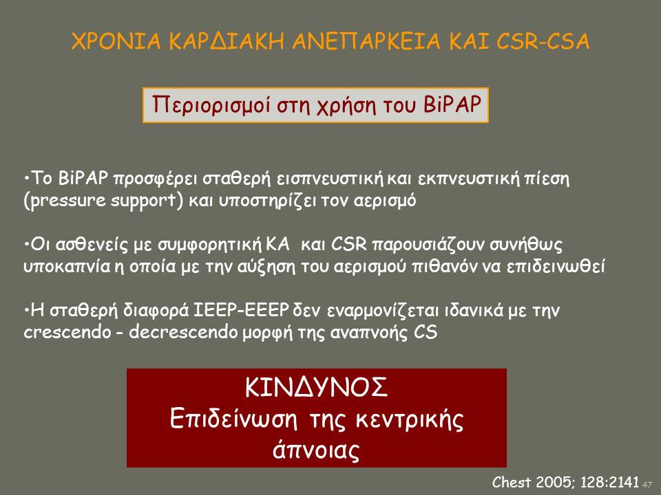 ΧΡΟΝΙΑ ΚΑΡΔΙΑΚΗ ΑΝΕΠΑΡΚΕΙΑ ΚΑΙ CSR-CSA Περιορισμοί στη χρήση του BiPAP •To BiPAP προσφέρει σταθερή εισπνευστική και εκπνευστική πίεση (pressure suppor