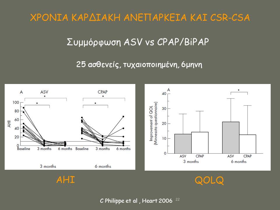 ΧΡΟΝΙΑ ΚΑΡΔΙΑΚΗ ΑΝΕΠΑΡΚΕΙΑ ΚΑΙ CSR-CSA Συμμόρφωση ASV vs CPAP/BiPAP 25 ασθενείς, τυχαιοποιημένη, 6μηνη AHI QOLQ C Philippe et al, Heart 2006 22