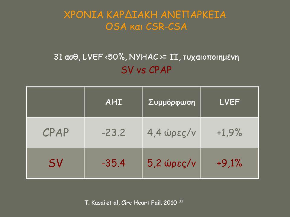 ΧΡΟΝΙΑ ΚΑΡΔΙΑΚΗ ΑΝΕΠΑΡΚΕΙΑ OSA και CSR-CSA 31 ασθ, LVEF = II, τυχαιοποιημένη SV vs CPAP AHIΣυμμόρφωσηLVEF CPAP -23.24,4 ώρες/ν+1,9% SV -35.45,2 ώρες/ν