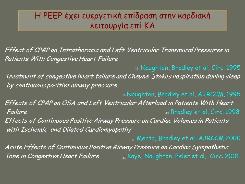 Η PΕΕP έχει ευεργετική επίδραση στην καρδιακή λειτουργία επί ΚΑ Effect of CPAP on Intrathoracic and Left Ventricular Transmural Pressures in Patients