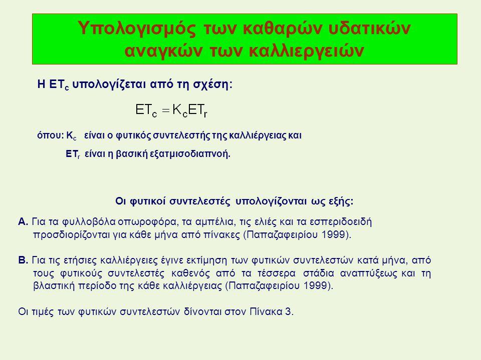 Υπολογισμός των καθαρών υδατικών αναγκών των καλλιεργειών Οι φυτικοί συντελεστές υπολογίζονται ως εξής: Α. Για τα φυλλοβόλα οπωροφόρα, τα αμπέλια, τις