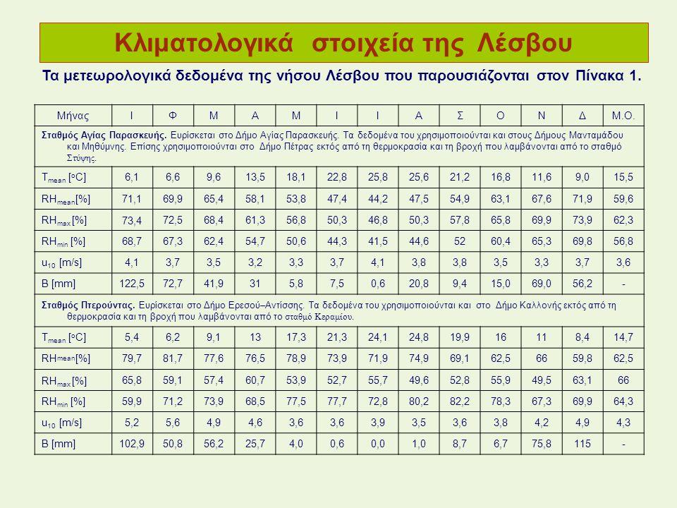 Κλιματολογικά στοιχεία της Λέσβου Τα μετεωρολογικά δεδομένα της νήσου Λέσβου που παρουσιάζονται στον Πίνακα 1. ΜήναςΙΦΜΑΜΙΙΑΣΟΝΔΜ.Ο. Σταθμός Αγίας Παρ