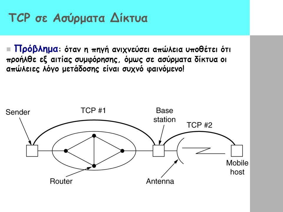 TCP σε Ασύρματα Δίκτυα  Πρόβλημα : όταν η πηγή ανιχνεύσει απώλεια υποθέτει ότι προήλθε εξ αιτίας συμφόρησης, όμως σε ασύρματα δίκτυα οι απώλειες λόγο μετάδοσης είναι συχνό φαινόμενο!