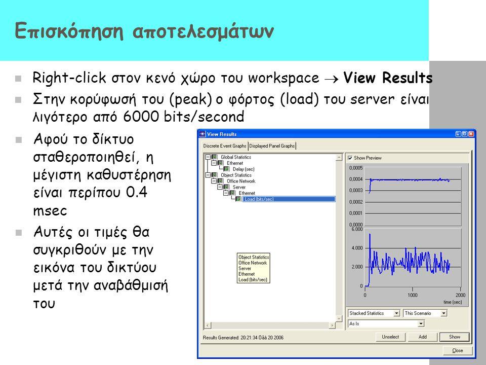 Επισκόπηση αποτελεσμάτων  Right-click στον κενό χώρο του workspace  View Results  Στην κορύφωσή του (peak) ο φόρτος (load) του server είναι λιγότερο από 6000 bits/second  Αφού το δίκτυο σταθεροποιηθεί, η μέγιστη καθυστέρηση είναι περίπου 0.4 msec  Αυτές οι τιμές θα συγκριθούν με την εικόνα του δικτύου μετά την αναβάθμισή του