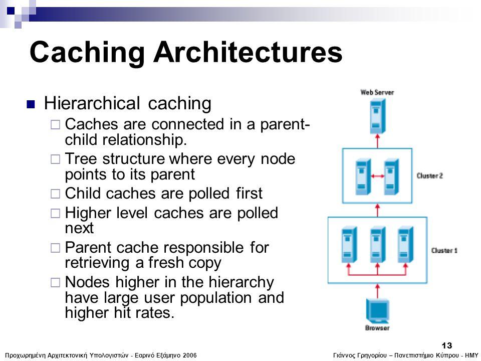 Γιάννος Γρηγορίου – Πανεπιστήμιο Κύπρου - ΗΜΥΠροχωρημένη Αρχιτεκτονική Υπολογιστών - Εαρινό Εξάμηνο 2006 13 Caching Architectures  Hierarchical caching  Caches are connected in a parent- child relationship.