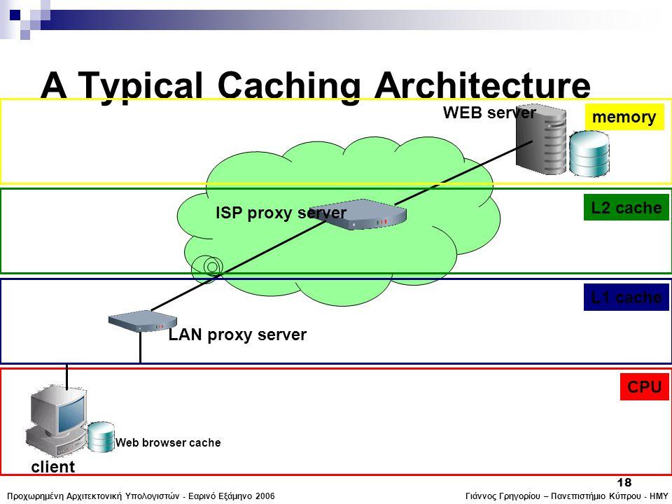 Γιάννος Γρηγορίου – Πανεπιστήμιο Κύπρου - ΗΜΥΠροχωρημένη Αρχιτεκτονική Υπολογιστών - Εαρινό Εξάμηνο 2006 18 A Typical Caching Architecture Web browser cache client LAN proxy server ISP proxy server WEB server CPU L1 cache L2 cache memory