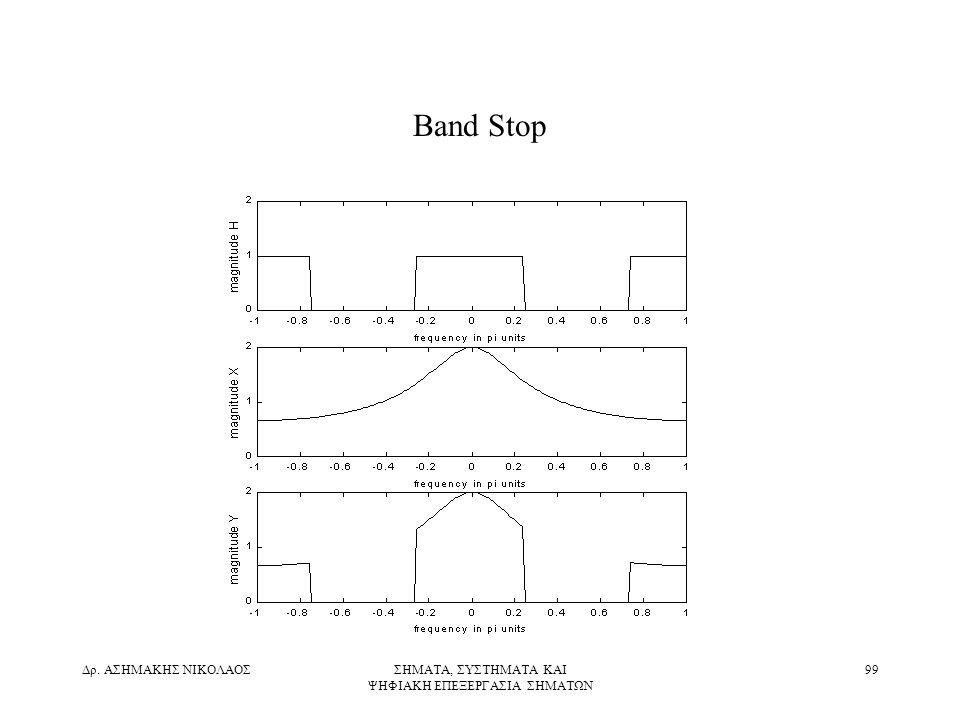 Δρ. ΑΣΗΜΑΚΗΣ ΝΙΚΟΛΑΟΣΣΗΜΑΤΑ, ΣΥΣΤΗΜΑΤΑ ΚΑΙ ΨΗΦΙΑΚΗ ΕΠΕΞΕΡΓΑΣΙΑ ΣΗΜΑΤΩΝ 99 Band Stop