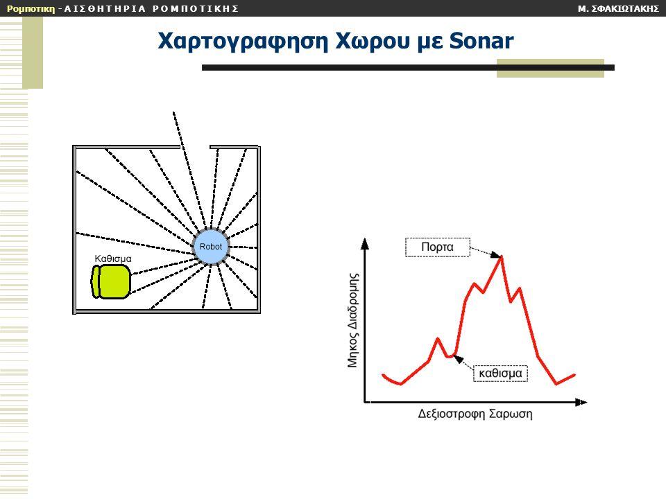Pομποτικη - A I Σ Θ H T H P I A P O M Π O T I K H ΣM. ΣΦAKIΩTAKHΣ Xαρτογραφηση Xωρου με Sonar