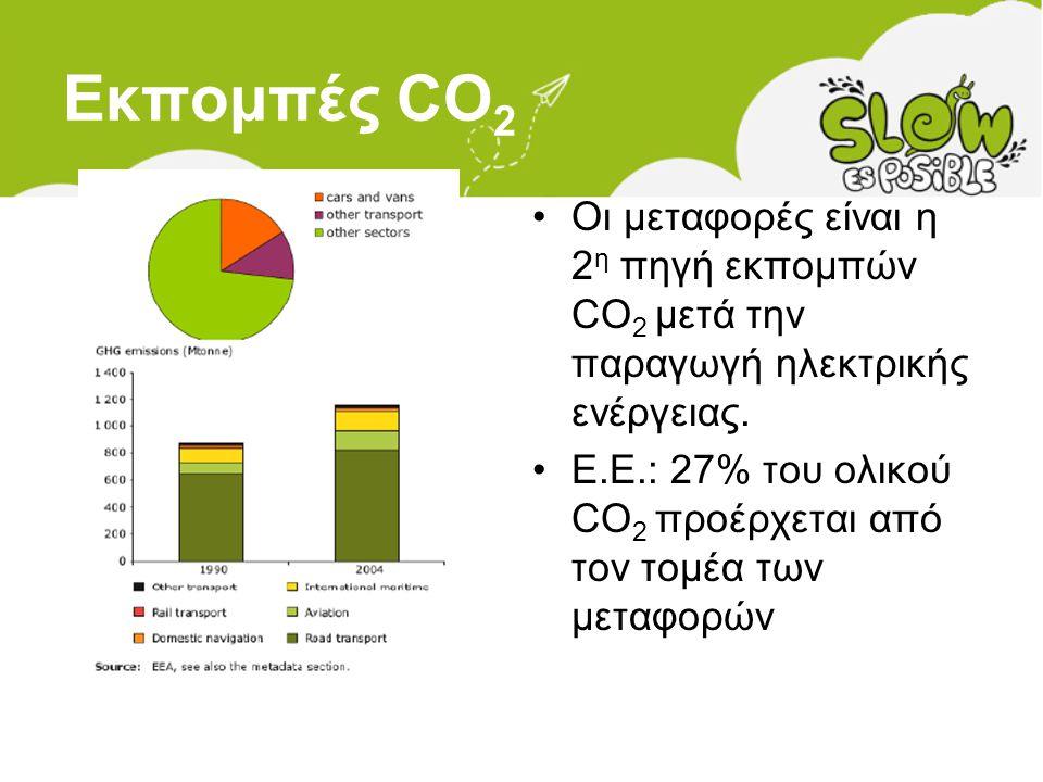 Εκπομπές CO 2 •Οι μεταφορές είναι η 2 η πηγή εκπομπών CO 2 μετά την παραγωγή ηλεκτρικής ενέργειας. •Ε.Ε.: 27% του ολικού CO 2 προέρχεται από τον τομέα