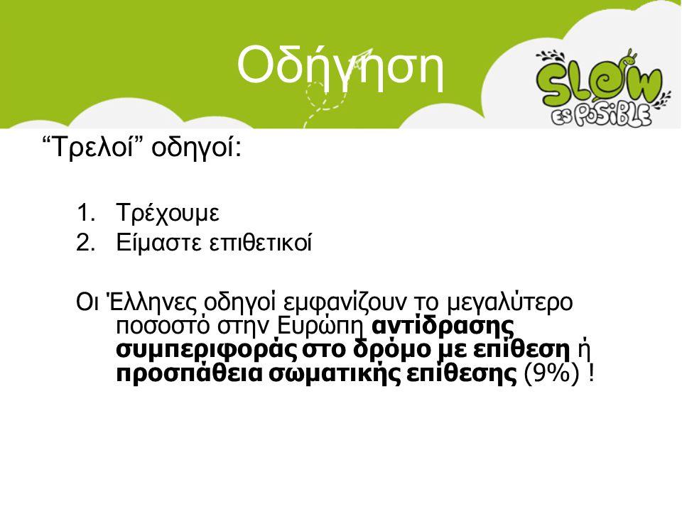 """Οδήγηση """"Τρελοί"""" οδηγοί: 1.Τρέχουμε 2.Είμαστε επιθετικοί Οι Έλληνες οδηγοί εμφανίζουν το μεγαλύτερο ποσοστό στην Ευρώπη αντίδρασης συμπεριφοράς στο δρ"""