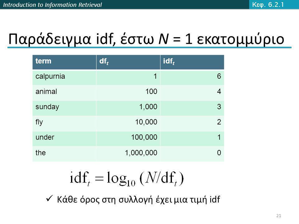 Introduction to Information Retrieval Παράδειγμα idf, έστω N = 1 εκατομμύριο termdf t idf t calpurnia16 animal1004 sunday1,0003 fly10,0002 under100,0001 the1,000,0000  Κάθε όρος στη συλλογή έχει μια τιμή idf Κεφ.
