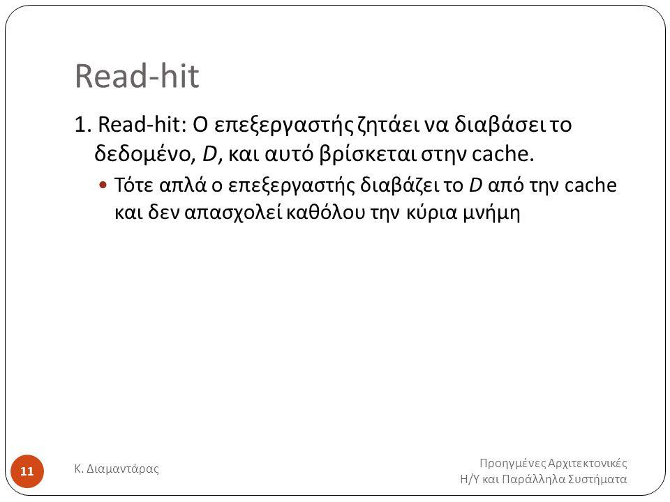Read-hit Προηγμένες Αρχιτεκτονικές Η / Υ και Παράλληλα Συστήματα Κ.