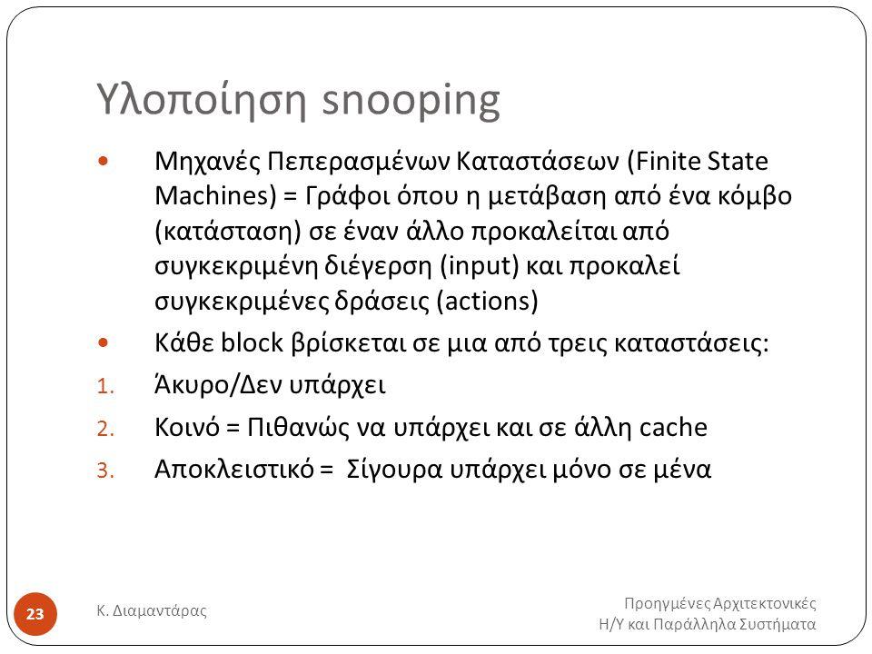 Υλοποίηση snooping Προηγμένες Αρχιτεκτονικές Η / Υ και Παράλληλα Συστήματα Κ.