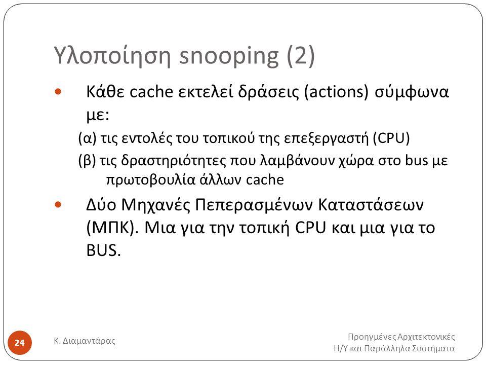 Υλοποίηση snooping (2) Προηγμένες Αρχιτεκτονικές Η / Υ και Παράλληλα Συστήματα Κ.
