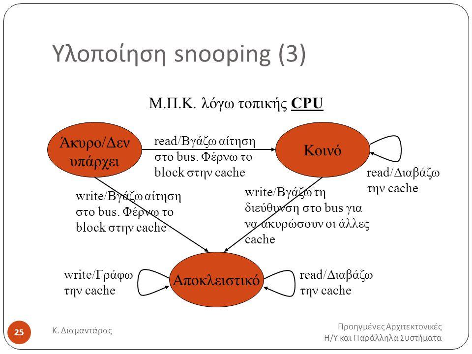 Υλοποίηση snooping (3) Προηγμένες Αρχιτεκτονικές Η / Υ και Παράλληλα Συστήματα Κ.