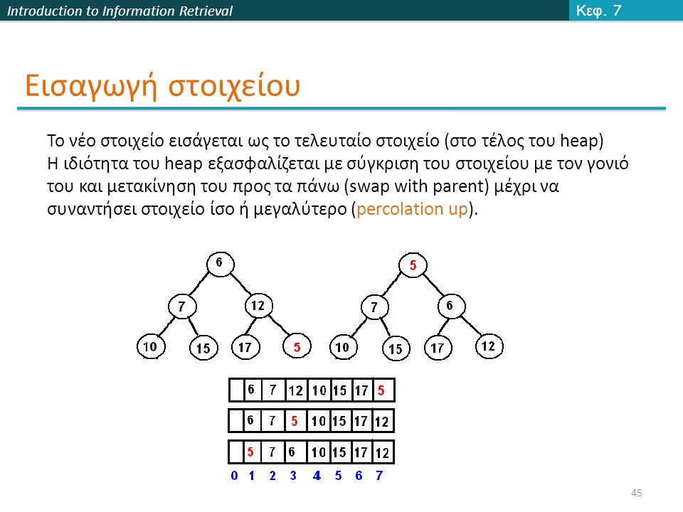 Introduction to Information Retrieval Εισαγωγή στοιχείου Κεφ.