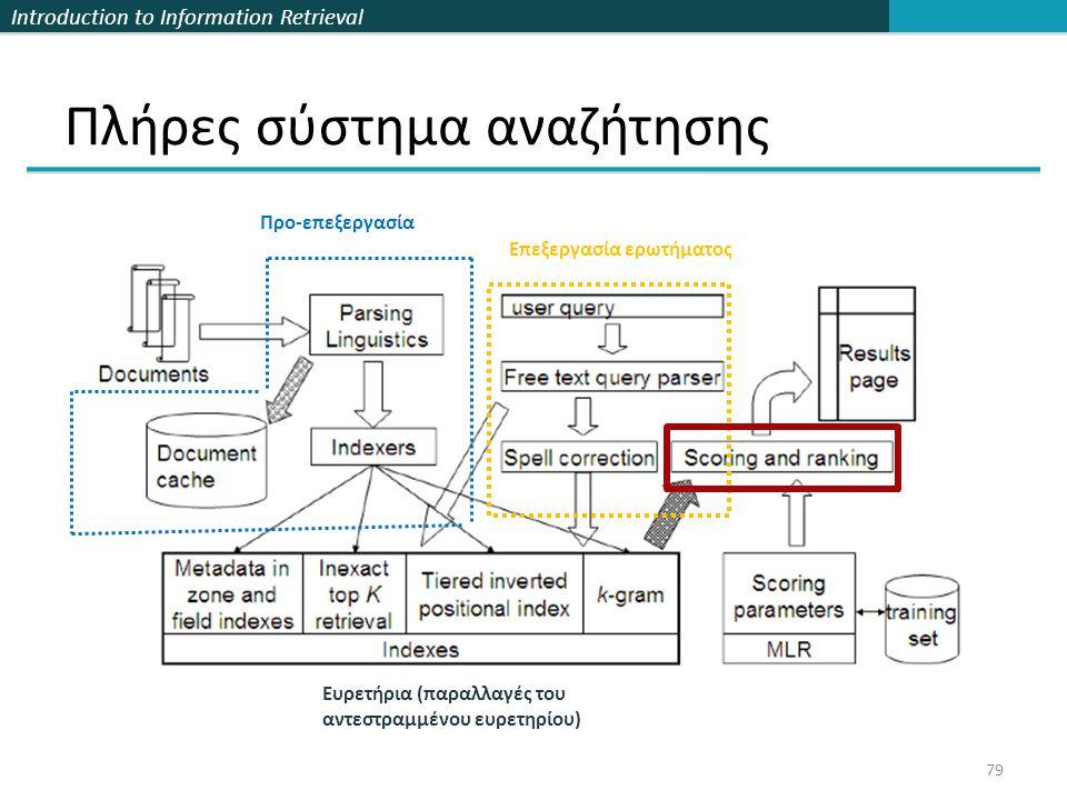 Introduction to Information Retrieval Πλήρες σύστημα αναζήτησης 79 Προ-επεξεργασία Ευρετήρια (παραλλαγές του αντεστραμμένου ευρετηρίου) Επεξεργασία ερωτήματος