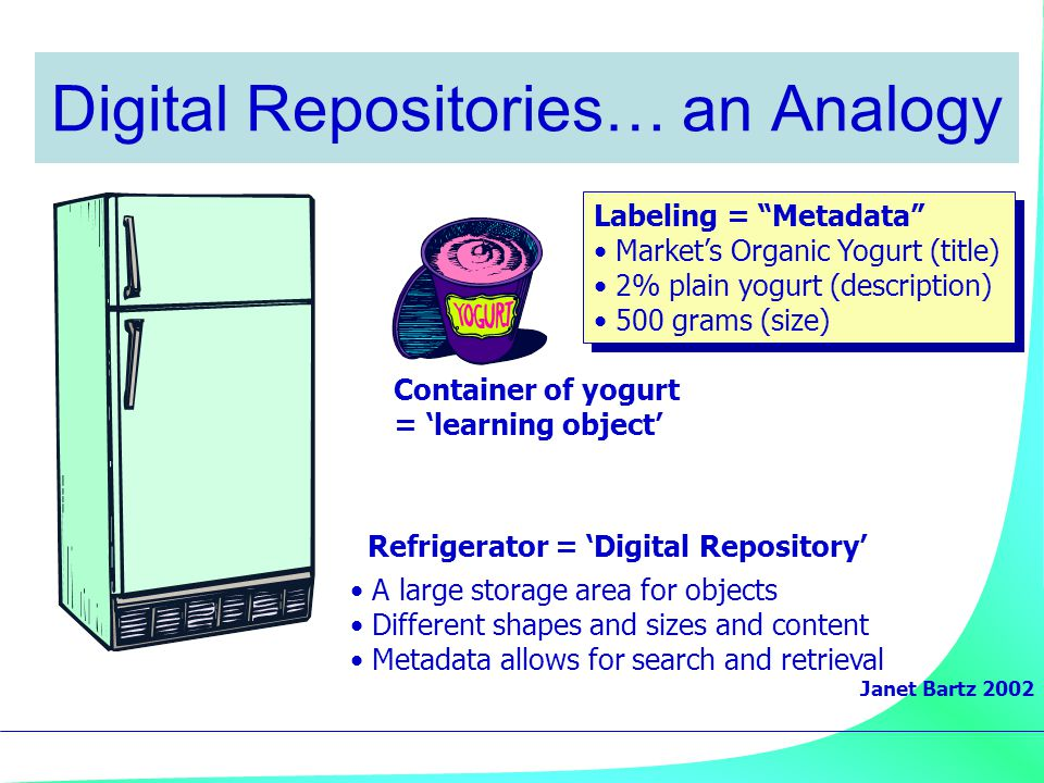 Digital Repositories… an Analogy Container of yogurt = 'learning object' Labeling = Metadata • Market's Organic Yogurt (title) • 2% plain yogurt (description) • 500 grams (size) Labeling = Metadata • Market's Organic Yogurt (title) • 2% plain yogurt (description) • 500 grams (size) Janet Bartz 2002 Refrigerator = 'Digital Repository' • A large storage area for objects • Different shapes and sizes and content • Metadata allows for search and retrieval
