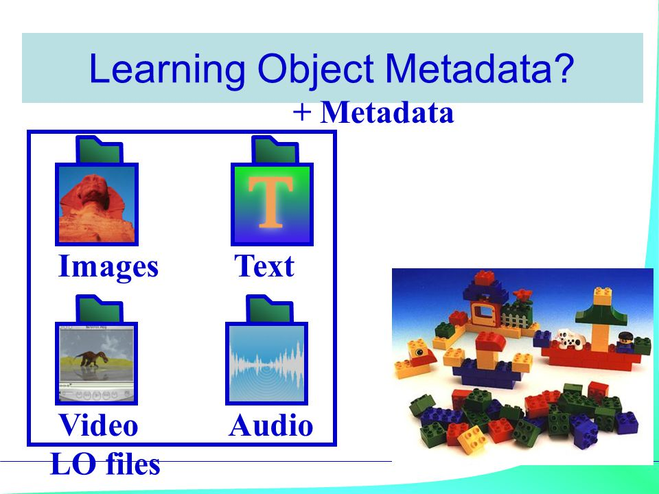 Learning Object Metadata? ImagesTextVideoAudio + Metadata LO files