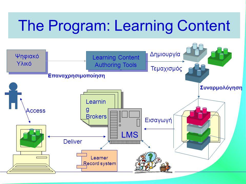 LRN toolkit – Ένα εργαλείο