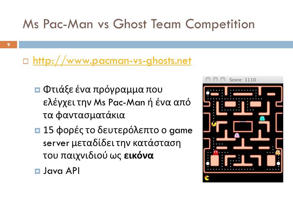 Ms Pac-Man vs Ghost Team Competition 9  http://www.pacman-vs-ghosts.net http://www.pacman-vs-ghosts.net  Φτιάξε ένα πρόγραμμα που ελέγχει την Ms Pac-Man ή ένα από τα φαντασματάκια  15 φορές το δευτερόλεπτο ο game server μεταδίδει την κατάσταση του παιχνιδιού ως εικόνα  Java API
