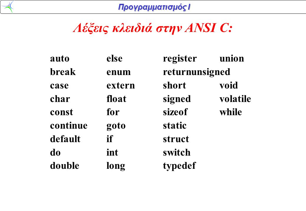 Προγραμματισμός Ι Λέξεις κλειδιά στην ANSI C: autoelseregisterunion breakenumreturnunsigned caseexternshortvoid charfloatsignedvolatile constforsizeof