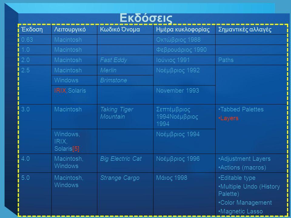 ΈκδοσηΛειτουργικόΚωδικό ΌνομαΗμέρα κυκλοφορίας Σημαντικές αλλαγές 5.5Macintosh, WindowsΦεβρουάριος 1999 Αποθήκευση για το Ίντερνετ (Save for Web) Extract 6.0Macintosh, WindowsVenus in FursΣεπτέμβριος 2000 •Vector Shapes •Ανανεωμένη User Interface •Φίλτρο Liquify •Layer styles/Blending Options dialog 7.0Mac OS Classic /Mac OS X, Windows Liquid SkyΜάρτιος 2002 •Healing Brush •Νέα painting engine 7.0.1Mac OS Classic /Mac OS X, Windows Αύγουστος 2002 Camera RAW 1.x (plugin) CS (8.0)Mac OS X, WindowsDark MatterΟκτώβριος 2003 •Camera RAW 2.x •Ανανεωμένο Slice Tool •επιλογή Shadow/Highlight •επιλογή Match Color •φίλτρο Lens Blur •Smart Guides •Real-Time Histogram •Hierarchical layer groups