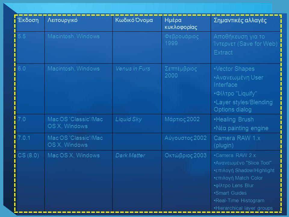 ΈκδοσηΛειτουργικόΚωδικό ΌνομαΗμέρα κυκλοφορίας Σημαντικές αλλαγές CS2 (9.0)Mac OS X, Windows 2000 / XP Space MonkeyΑπρίλιος 2005•Camera RAW 3.x •Smart Objects •Image Warp •Spot healing brush •Εργαλείο Red-Eye •Φίλτρο Lens Correction •Smart Sharpen •Smart Guides •Vanishing Point •Περισσότερες επιλογές smudging, όπως η Scattering •Δυνατότητα επιλογής περισσοτέρων του ενός layers
