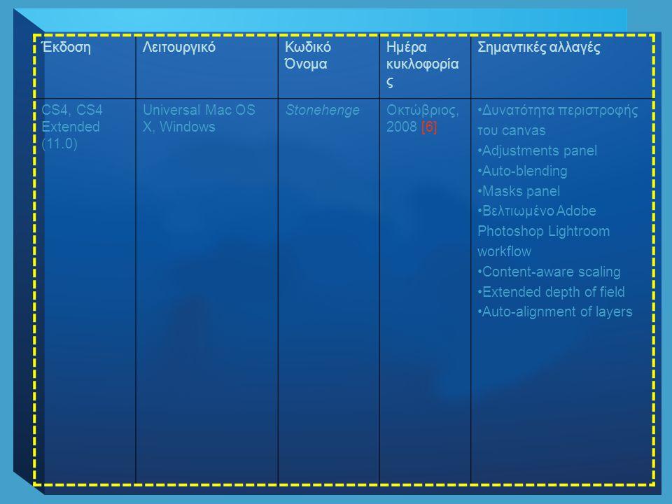 ΈκδοσηΛειτουργικόΚωδικό ΌνομαΗμέρα κυκλοφορίας Σημαντικές αλλαγές CS5 (12.0)Mac OS, Windows White Rabbit12 Απριλίου, 2010•Ευκολότερη επιλογή πολύπλοκων selections •Content-Aware Fill HDR Pro και HDR Toning •Puppet Warp •Mixer Brush και Bristle Tips •Εύκολη 3D extrusion με το Adobe Repoussé •Quick shadow creation και image-based lights •Πλούσια 3D materials library •Motion-based content editing •Image analysis και measurement