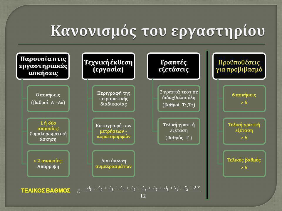 Παρουσία στις εργαστηριακές ασκήσεις 8 ασκήσεις ( βαθμοί Α 1 - Α 8 ) 1 ή δύο α π ουσίες : Συμ π ληρωματική άσκηση > 2 α π ουσίες : Α π όρριψη Τεχνική