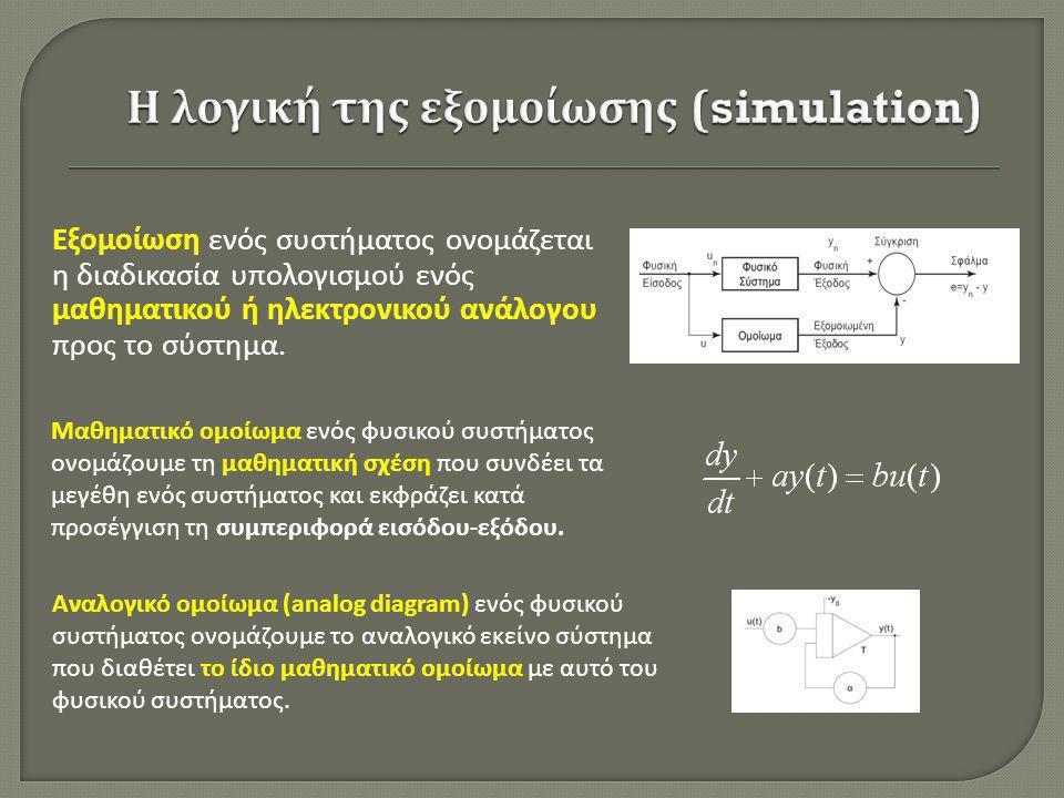 Εξομοίωση ενός συστήματος ονομάζεται η διαδικασία υπολογισμού ενός μαθηματικού ή ηλεκτρονικού ανάλογου προς το σύστημα. Μαθηματικό ομοίωμα ενός φυσικο