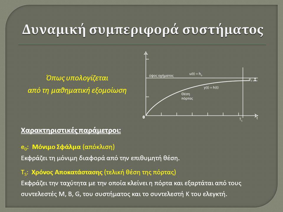 Χαρακτηριστικές παράμετροι: e 0 : Μόνιμο Σφάλμα (απόκλιση) Εκφράζει τη μόνιμη διαφορά από την επιθυμητή θέση. T S : Χρόνος Αποκατάστασης (τελική θέση