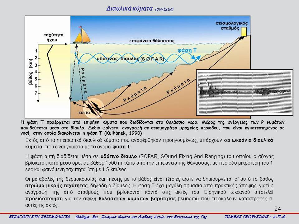 24 Διαυλικά κύματα (συνέχεια) ΕΙΣΑΓΩΓΗ ΣΤΗ ΣΕΙΣΜΟΛΟΓΙΑ Μάθημα 5ο: Σεισμικά Κύματα και Διάδοση Αυτών στο Εσωτερικό της Γης ΤΟΜΕΑΣ ΓΕΩΦΥΣΙΚΗΣ – Α.Π.Θ Εκ