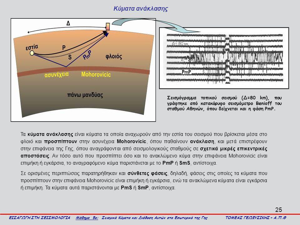 25 Κύματα ανάκλασης ΕΙΣΑΓΩΓΗ ΣΤΗ ΣΕΙΣΜΟΛΟΓΙΑ Μάθημα 5ο: Σεισμικά Κύματα και Διάδοση Αυτών στο Εσωτερικό της Γης ΤΟΜΕΑΣ ΓΕΩΦΥΣΙΚΗΣ – Α.Π.Θ Σεισμόγραμμα