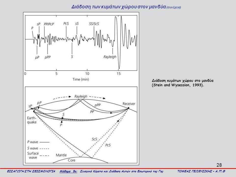28 Διάδοση των κυμάτων χώρου στον μανδύα (συνέχεια) ΕΙΣΑΓΩΓΗ ΣΤΗ ΣΕΙΣΜΟΛΟΓΙΑ Μάθημα 5ο: Σεισμικά Κύματα και Διάδοση Αυτών στο Εσωτερικό της Γης ΤΟΜΕΑΣ
