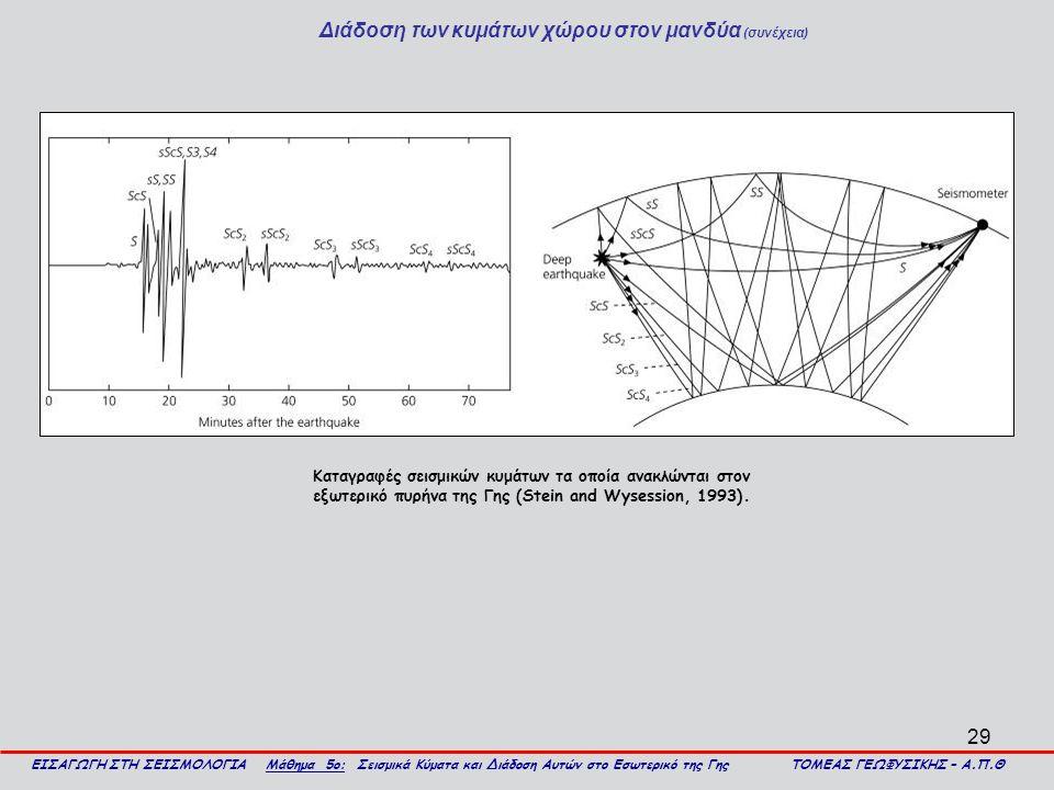 29 Διάδοση των κυμάτων χώρου στον μανδύα (συνέχεια) ΕΙΣΑΓΩΓΗ ΣΤΗ ΣΕΙΣΜΟΛΟΓΙΑ Μάθημα 5ο: Σεισμικά Κύματα και Διάδοση Αυτών στο Εσωτερικό της Γης ΤΟΜΕΑΣ