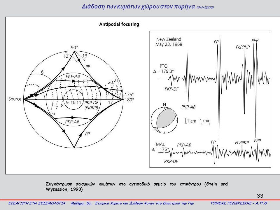 33 Διάδοση των κυμάτων χώρου στον πυρήνα (συνέχεια) ΕΙΣΑΓΩΓΗ ΣΤΗ ΣΕΙΣΜΟΛΟΓΙΑ Μάθημα 5ο: Σεισμικά Κύματα και Διάδοση Αυτών στο Εσωτερικό της Γης ΤΟΜΕΑΣ