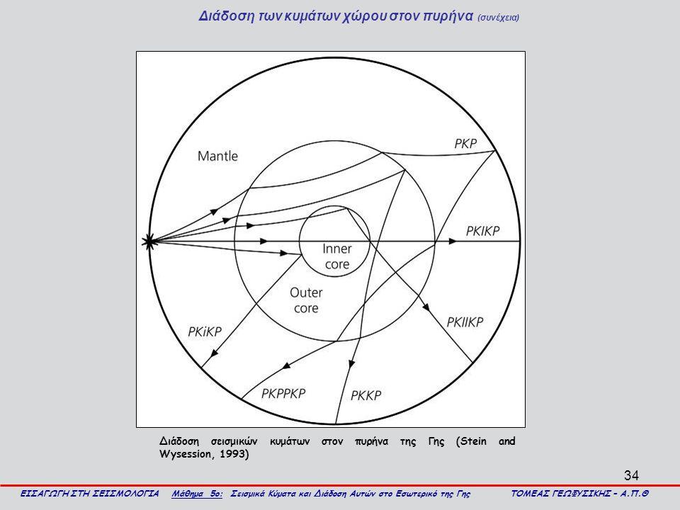 34 Διάδοση των κυμάτων χώρου στον πυρήνα (συνέχεια) ΕΙΣΑΓΩΓΗ ΣΤΗ ΣΕΙΣΜΟΛΟΓΙΑ Μάθημα 5ο: Σεισμικά Κύματα και Διάδοση Αυτών στο Εσωτερικό της Γης ΤΟΜΕΑΣ