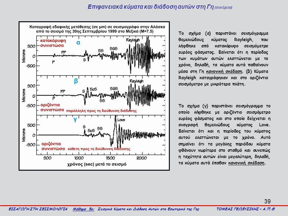 39 Επιφανειακά κύματα και διάδοση αυτών στη Γη (συνέχεια) ΕΙΣΑΓΩΓΗ ΣΤΗ ΣΕΙΣΜΟΛΟΓΙΑ Μάθημα 5ο: Σεισμικά Κύματα και Διάδοση Αυτών στο Εσωτερικό της Γης